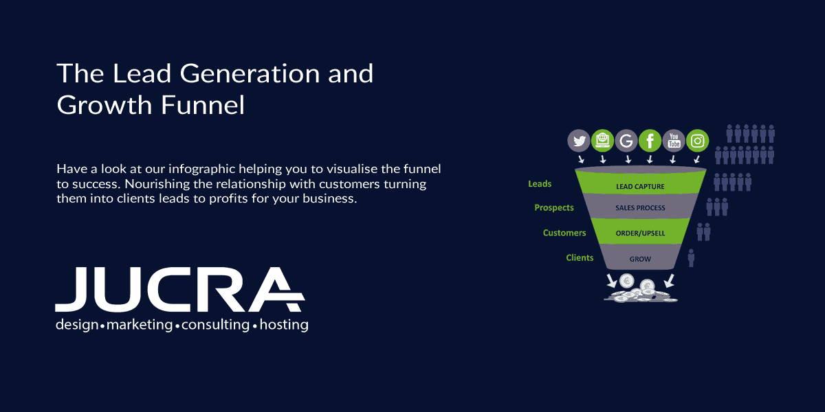 The Lead Generation and Growth Funnel