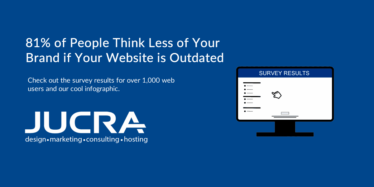 81% of People Think Less of Your Brand if Your Website is Outdated