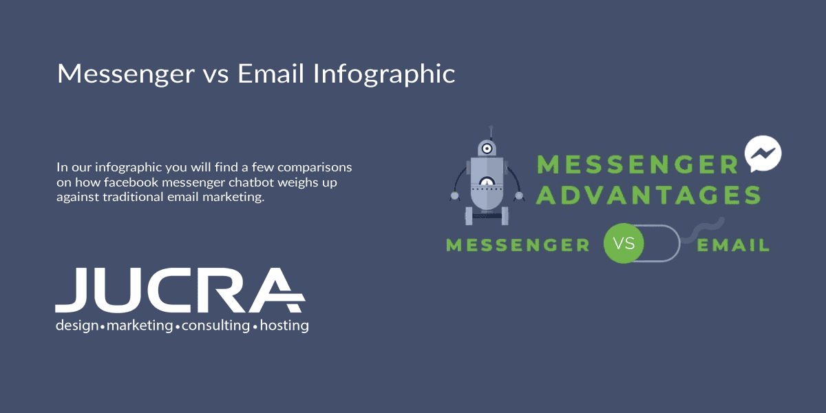 Messenger vs Email – What are the Advantages? (Infographic)