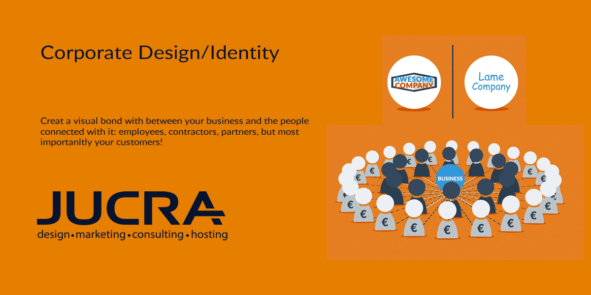 What is Corporate Design/Brand Identity?